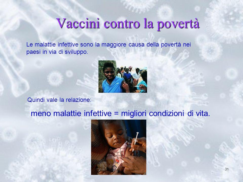31 Vaccini contro la povertà Le malattie infettive sono la maggiore causa della povertà nei paesi in via di sviluppo. Quindi vale la relazione: meno m