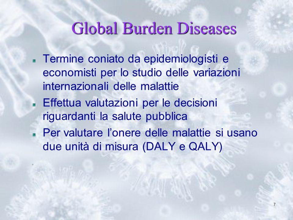 7 Global Burden Diseases Termine coniato da epidemiologisti e economisti per lo studio delle variazioni internazionali delle malattie Effettua valutaz