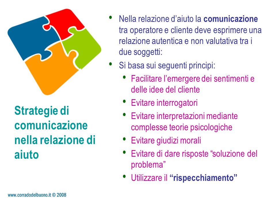 Strategie di comunicazione nella relazione di aiuto Nella relazione daiuto la comunicazione tra operatore e cliente deve esprimere una relazione auten