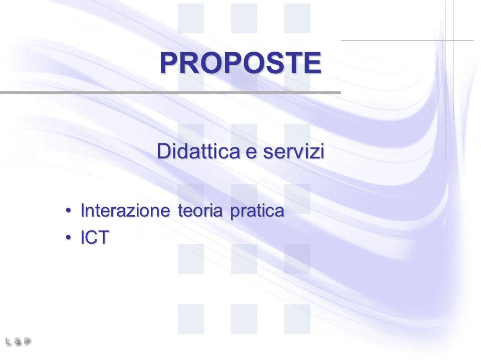 PROPOSTE Didattica e servizi Interazione teoria praticaInterazione teoria pratica ICTICT