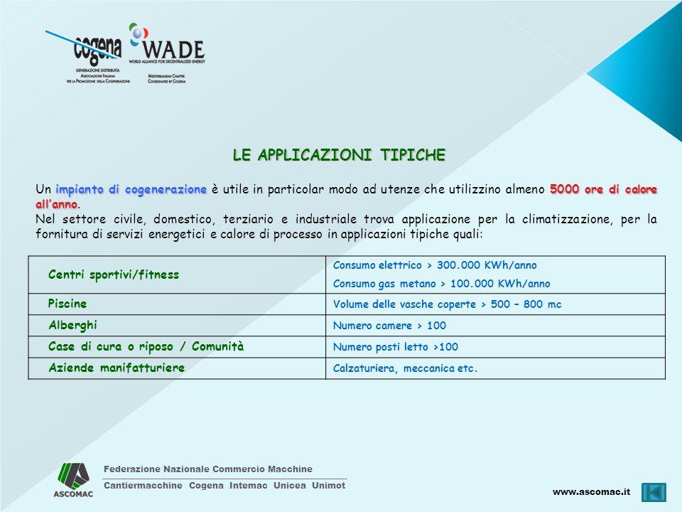 Federazione Nazionale Commercio Macchine Cantiermacchine Cogena Intemac Unicea Unimot www.ascomac.it LE APPLICAZIONI TIPICHE Centri sportivi/fitness C