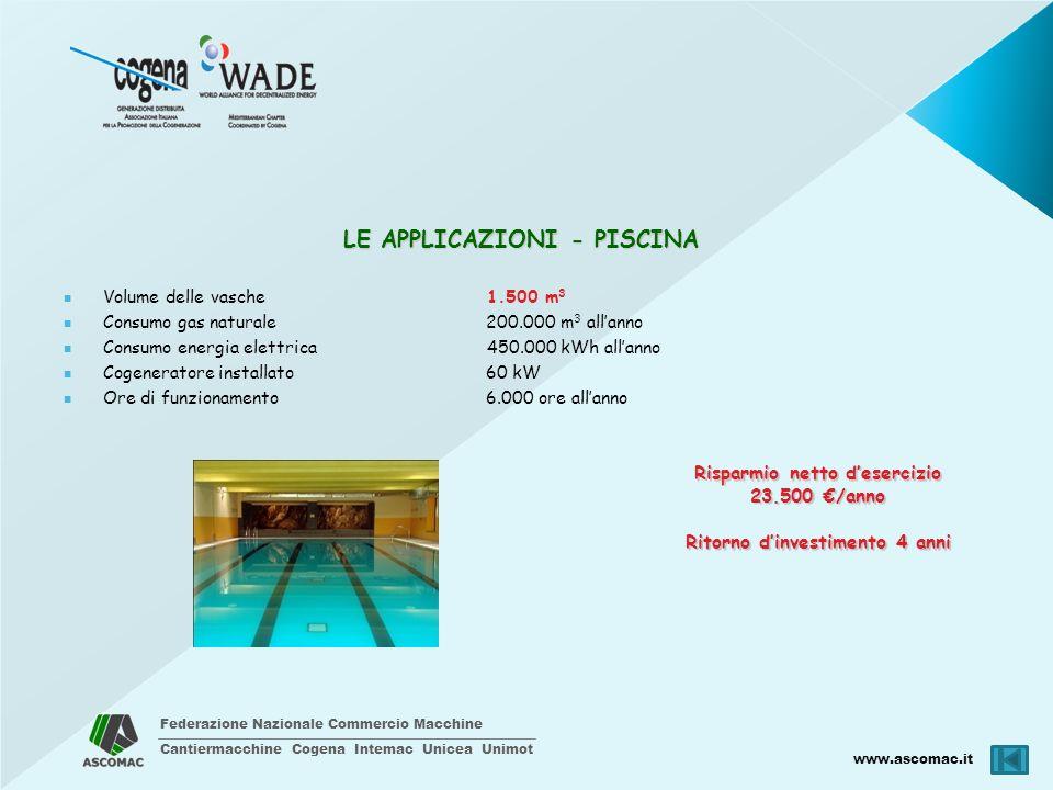 Federazione Nazionale Commercio Macchine Cantiermacchine Cogena Intemac Unicea Unimot www.ascomac.it LE APPLICAZIONI - PISCINA Volume delle vasche 1.5