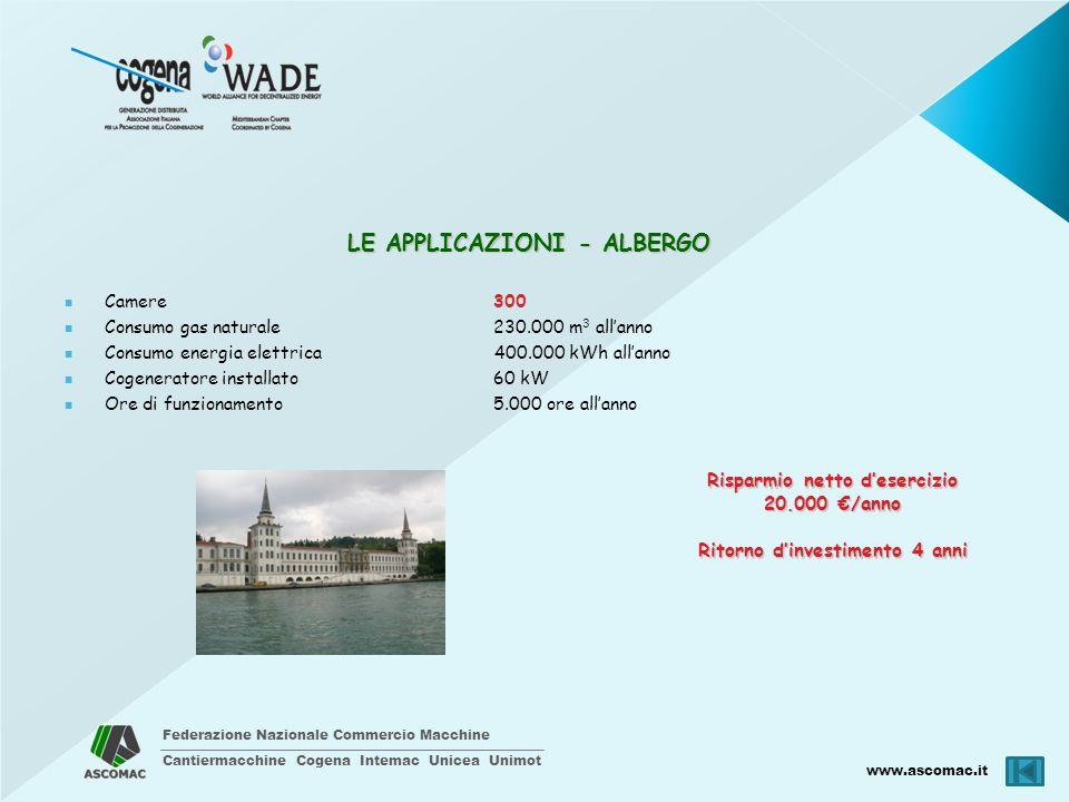 Federazione Nazionale Commercio Macchine Cantiermacchine Cogena Intemac Unicea Unimot www.ascomac.it LE APPLICAZIONI - ALBERGO Camere300 Consumo gas n