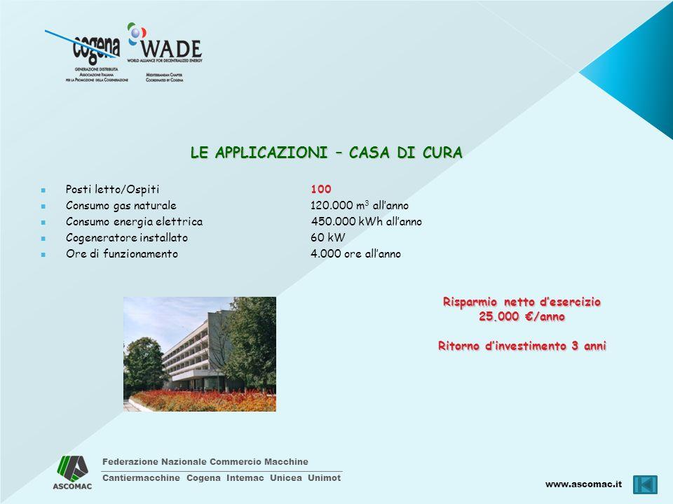 Federazione Nazionale Commercio Macchine Cantiermacchine Cogena Intemac Unicea Unimot www.ascomac.it LE APPLICAZIONI – CASA DI CURA Posti letto/Ospiti