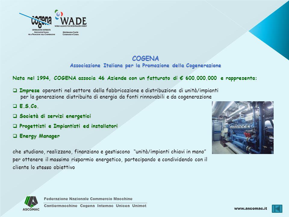 Federazione Nazionale Commercio Macchine Cantiermacchine Cogena Intemac Unicea Unimot www.ascomac.it INCHIESTE EXIT – LA7 & REPORT - RAITRE TG2 Costume e Società - VW e la Cogenerazione, 1 ottobre 2009VW e la Cogenerazione Linea Verde, 4 gennaio 2009 Linea Verde Ritorno al nucleare di Ilaria DAmico, 27 maggio 2008 Ritorno al nucleare L altro modello di Michele Buono, Piero Riccardi, 16 marzo 2008 Esempio di microcogenerazione ( EWS Schönau ) L altro modello Esempio di microcogenerazioneEWS Schönau A tutto gas di Michele Buono, Piero Riccardi, 29 ottobre 2007 - aggiornamento del 18 novembre 2007 A tutto gasaggiornamento N.B.