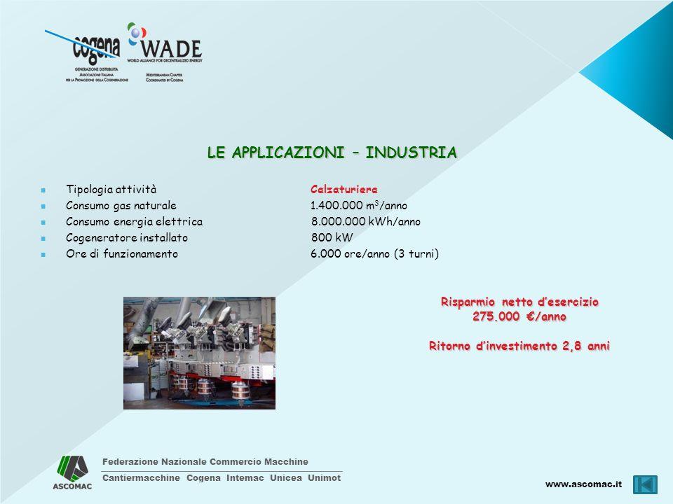 Federazione Nazionale Commercio Macchine Cantiermacchine Cogena Intemac Unicea Unimot www.ascomac.it LE APPLICAZIONI – INDUSTRIA Tipologia attivitàCal