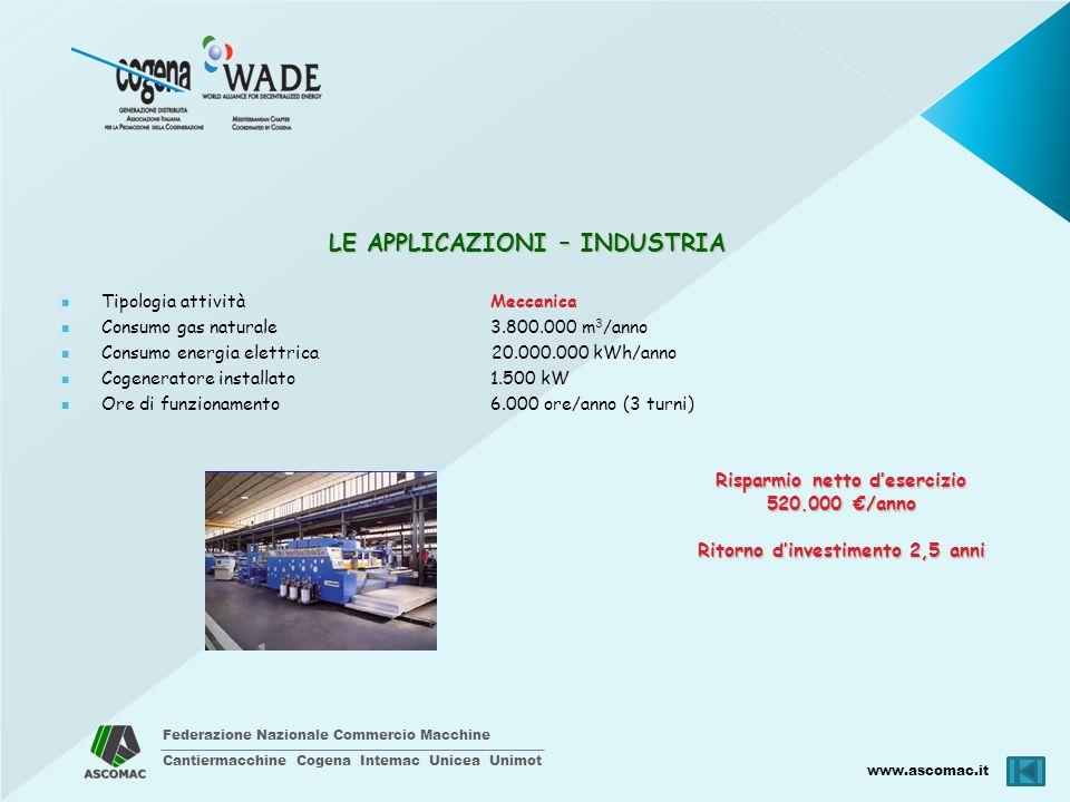 Federazione Nazionale Commercio Macchine Cantiermacchine Cogena Intemac Unicea Unimot www.ascomac.it LE APPLICAZIONI – INDUSTRIA Tipologia attivitàMec