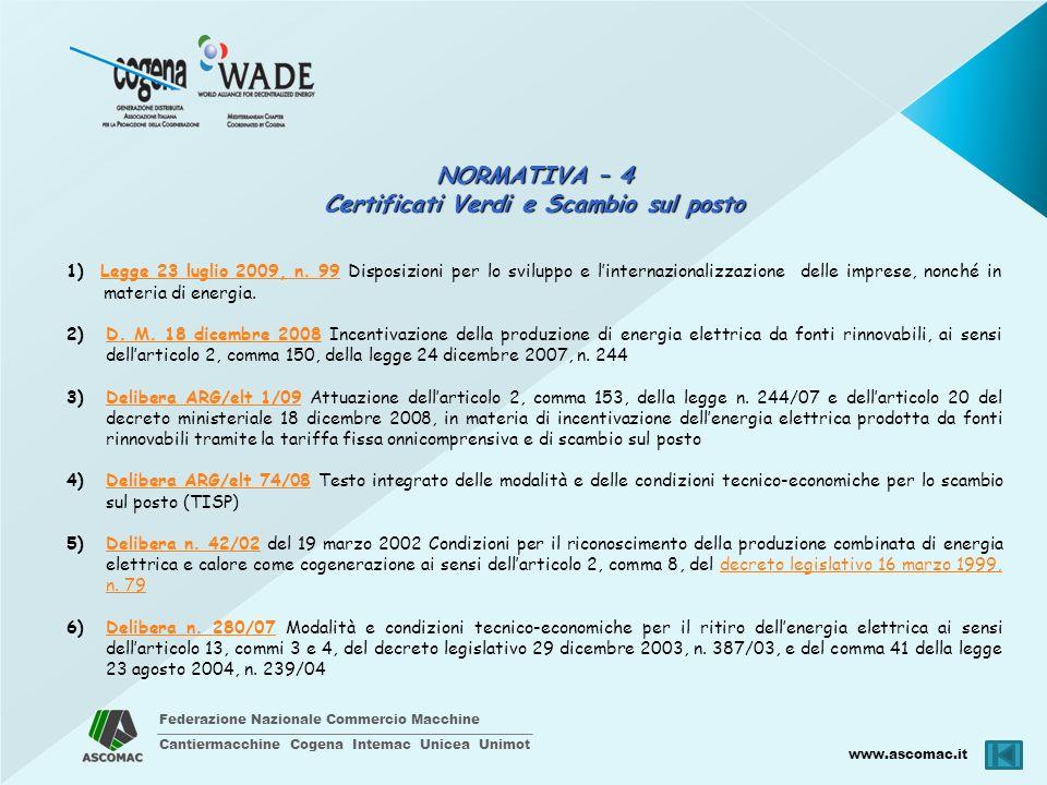 Federazione Nazionale Commercio Macchine Cantiermacchine Cogena Intemac Unicea Unimot www.ascomac.it NORMATIVA – 4 Certificati Verdi e Scambio sul pos