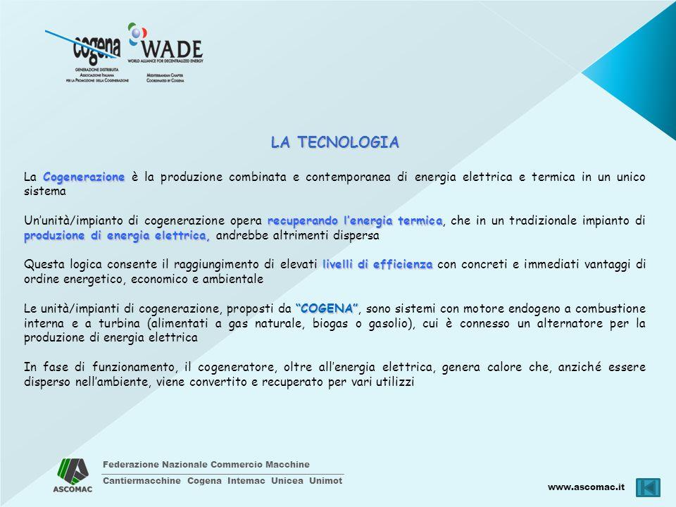 Federazione Nazionale Commercio Macchine Cantiermacchine Cogena Intemac Unicea Unimot www.ascomac.it COGENA LE APPLICAZIONI