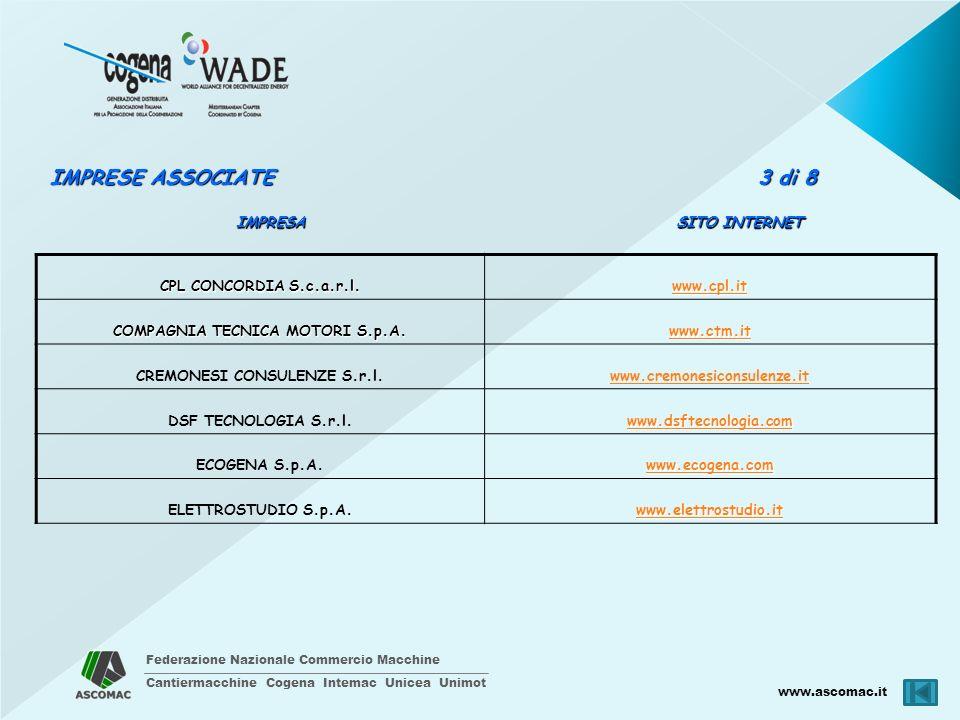 Federazione Nazionale Commercio Macchine Cantiermacchine Cogena Intemac Unicea Unimot www.ascomac.it Principali tipi di combustibile impiegati per la cogenerazione nel 2006 Fonte: GSE