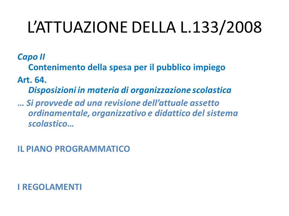 LATTUAZIONE DELLA L.133/2008 Capo II Contenimento della spesa per il pubblico impiego Art.
