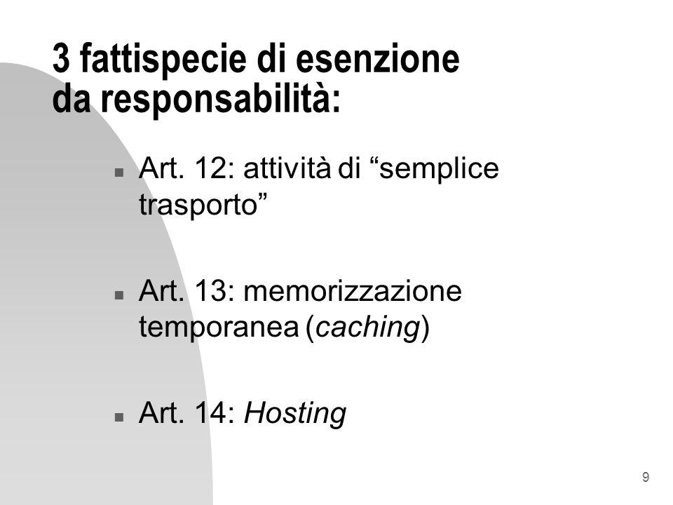 9 3 fattispecie di esenzione da responsabilità: n Art. 12: attività di semplice trasporto n Art. 13: memorizzazione temporanea (caching) n Art. 14: Ho