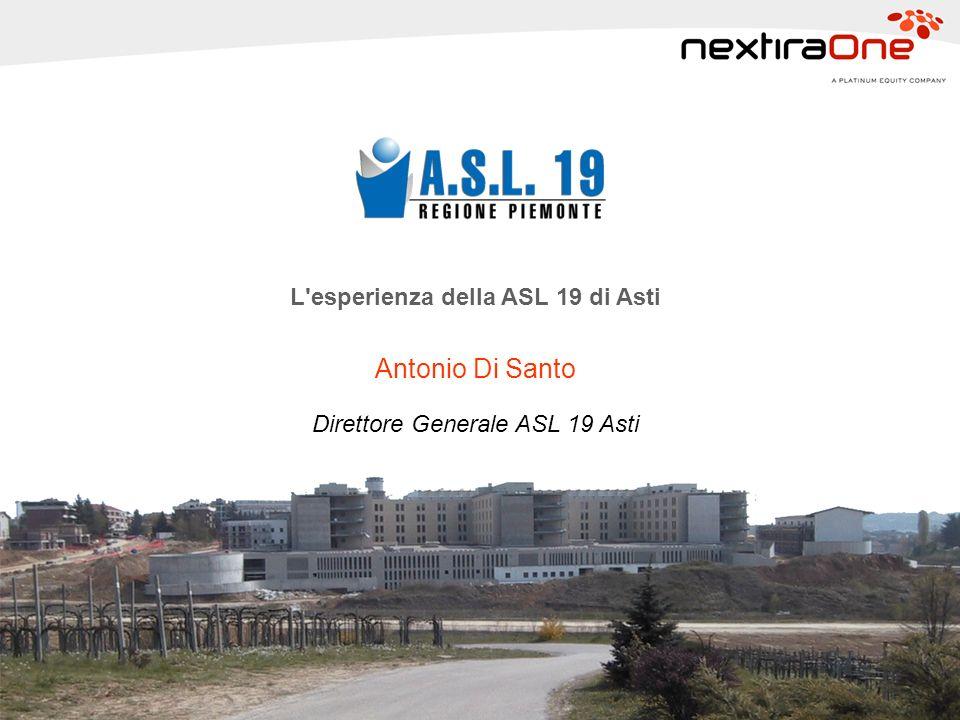 Roma, 30 Settembre 2003Tecnologia e Comunicazione per la Sanità L'esperienza della ASL 19 di Asti Antonio Di Santo Direttore Generale ASL 19 Asti