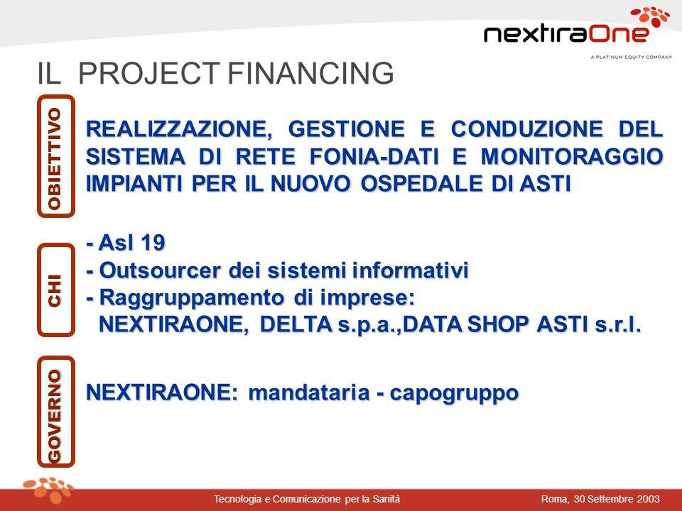 Roma, 30 Settembre 2003Tecnologia e Comunicazione per la Sanità IL PROJECT FINANCING REALIZZAZIONE, GESTIONE E CONDUZIONE DEL SISTEMA DI RETE FONIA-DA
