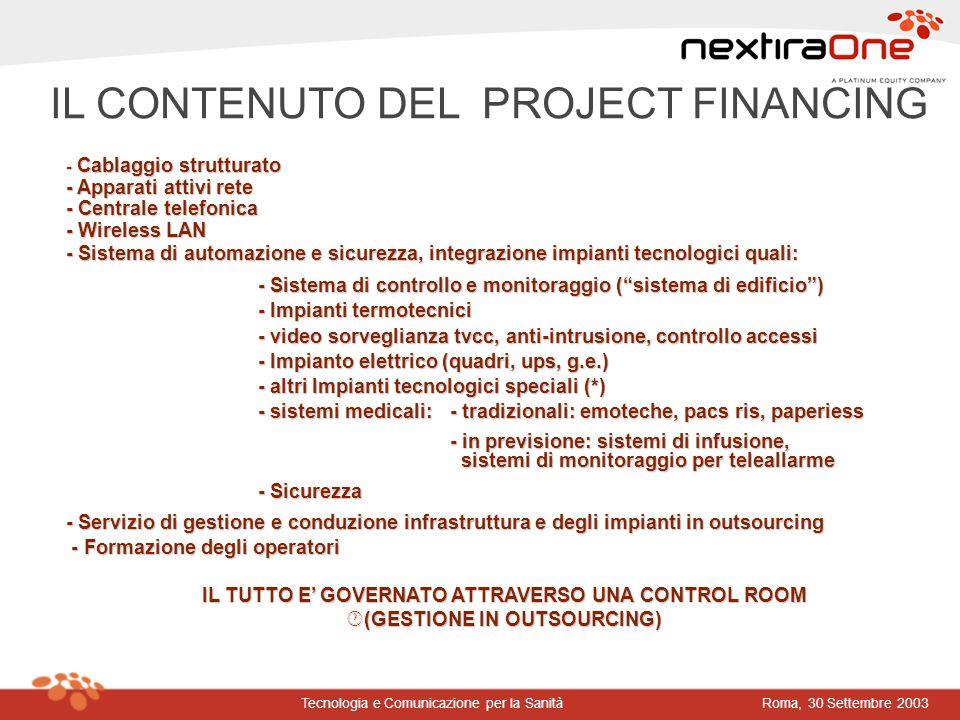 Roma, 30 Settembre 2003Tecnologia e Comunicazione per la Sanità IL CONTENUTO DEL PROJECT FINANCING - Cablaggio strutturato - Apparati attivi rete - Ce