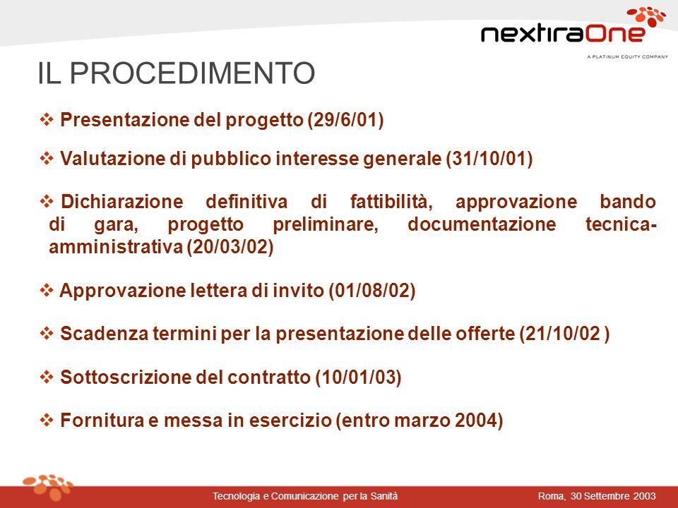 Roma, 30 Settembre 2003Tecnologia e Comunicazione per la Sanità IL PROCEDIMENTO Presentazione del progetto (29/6/01) Valutazione di pubblico interesse