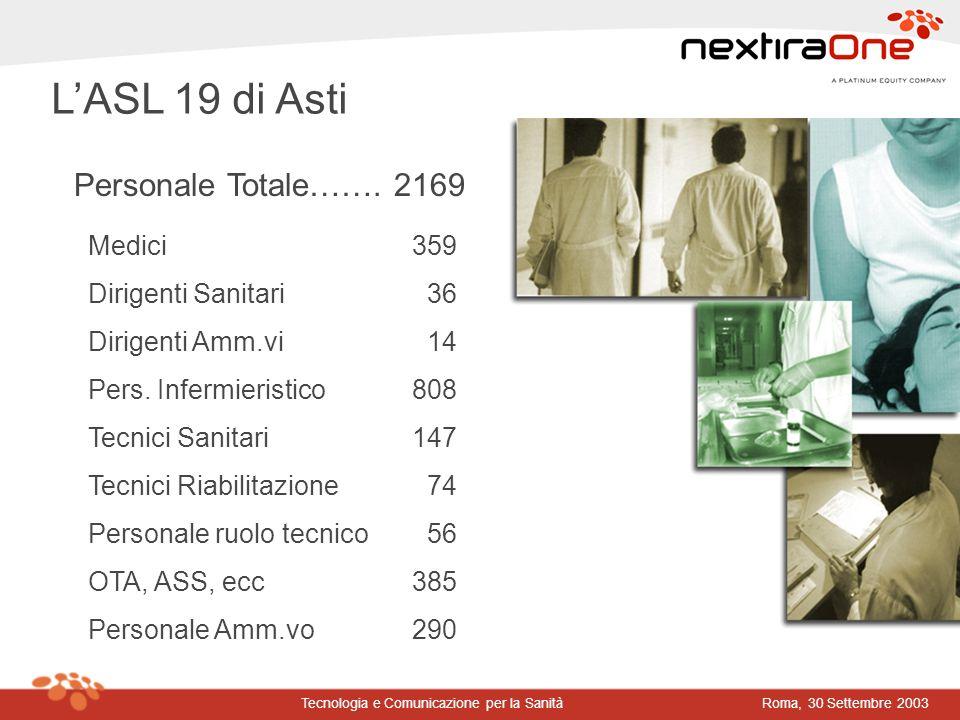 Roma, 30 Settembre 2003Tecnologia e Comunicazione per la Sanità LASL 19 di Asti Medici359 Dirigenti Sanitari36 Dirigenti Amm.vi14 Pers. Infermieristic