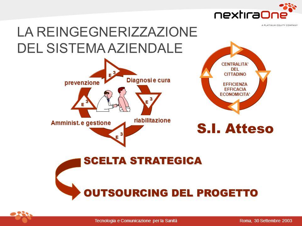Roma, 30 Settembre 2003Tecnologia e Comunicazione per la Sanità IL PROGETTO PROGETTO FINALIZZATO A GARANTIRE LA MIGLIORE SOLUZIONE INFORMATIVA ED INFORMATICA ATTA A SUPPORTARE TUTTI I PROCESSI ORGANIZZATIVI IN AMBITO TERRITORIALE, OSPEDALIERO E GESTIONALE INTEGRANDO LE COMPONENTI ORGANIZZATIVE, INFORMATIVE ED INFORMATICHE PROGETTO FINALIZZATO A GARANTIRE LA MIGLIORE SOLUZIONE INFORMATIVA ED INFORMATICA ATTA A SUPPORTARE TUTTI I PROCESSI ORGANIZZATIVI IN AMBITO TERRITORIALE, OSPEDALIERO E GESTIONALE INTEGRANDO LE COMPONENTI ORGANIZZATIVE, INFORMATIVE ED INFORMATICHE.
