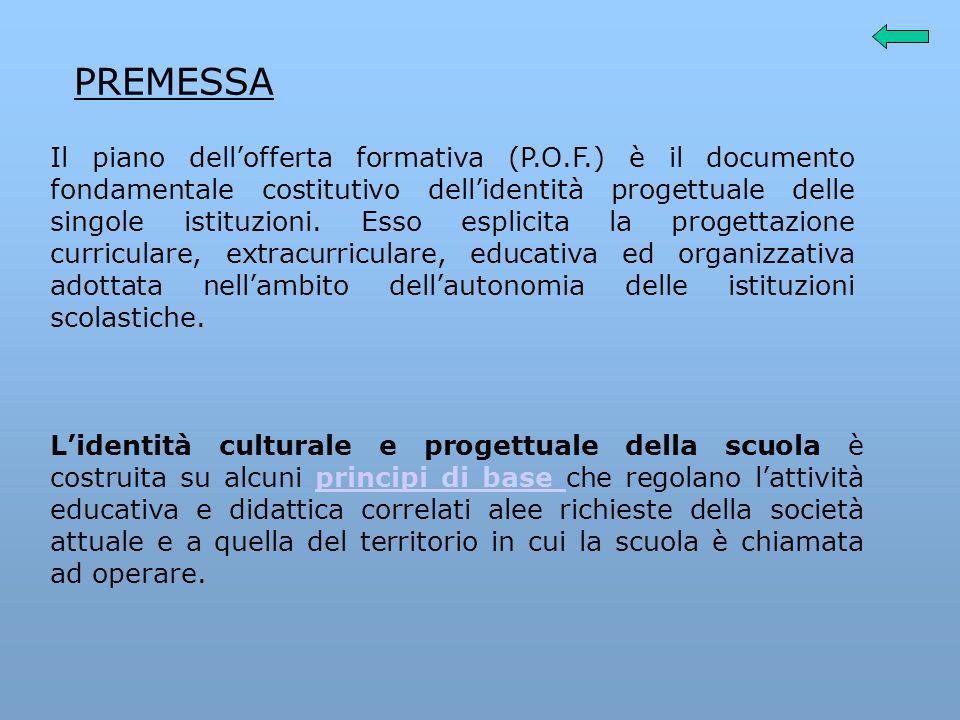 ORGANIGRAMMA DISTITUTO Consiglio distituto Collegio docenti Funzioni Obiettivo - Collaboratori Assemblea A.T.A.