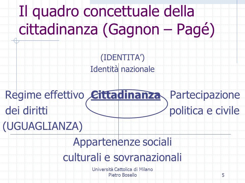 Università Cattolica di Milano Pietro Bosello5 Il quadro concettuale della cittadinanza (Gagnon – Pagé) (IDENTITA) Identità nazionale Cittadinanza Regime effettivo Cittadinanza Partecipazione dei diritti politica e civile (UGUAGLIANZA) Appartenenze sociali culturali e sovranazionali