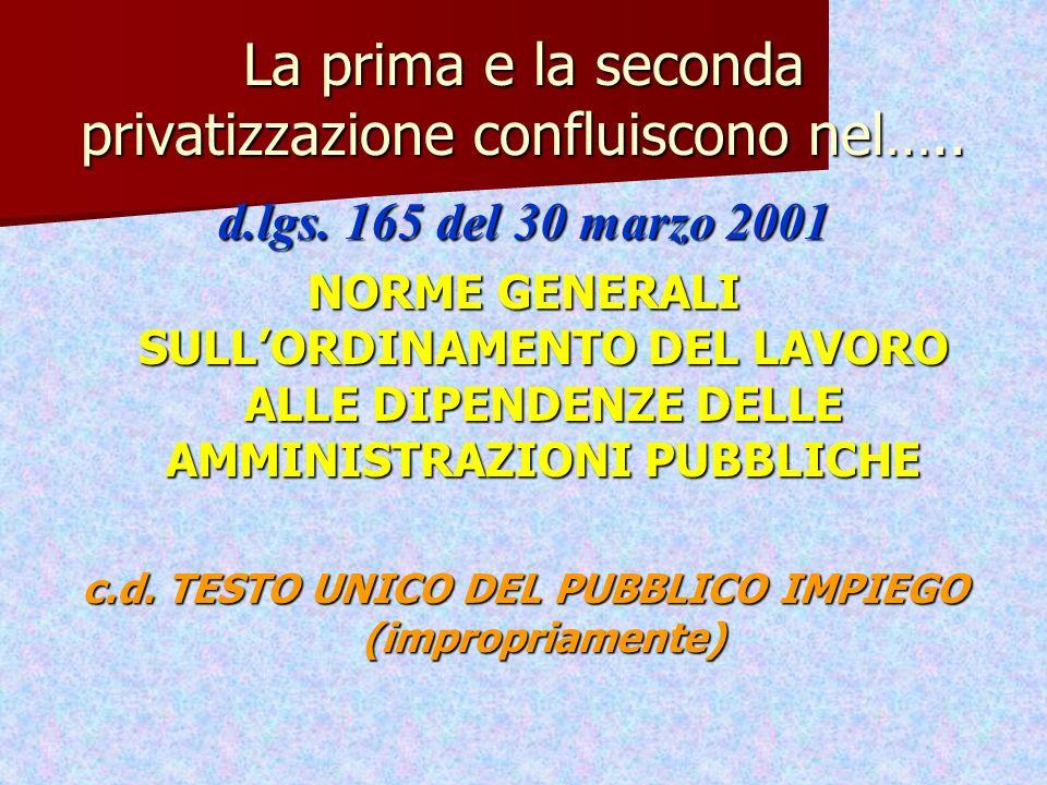 La prima e la seconda privatizzazione confluiscono nel…..