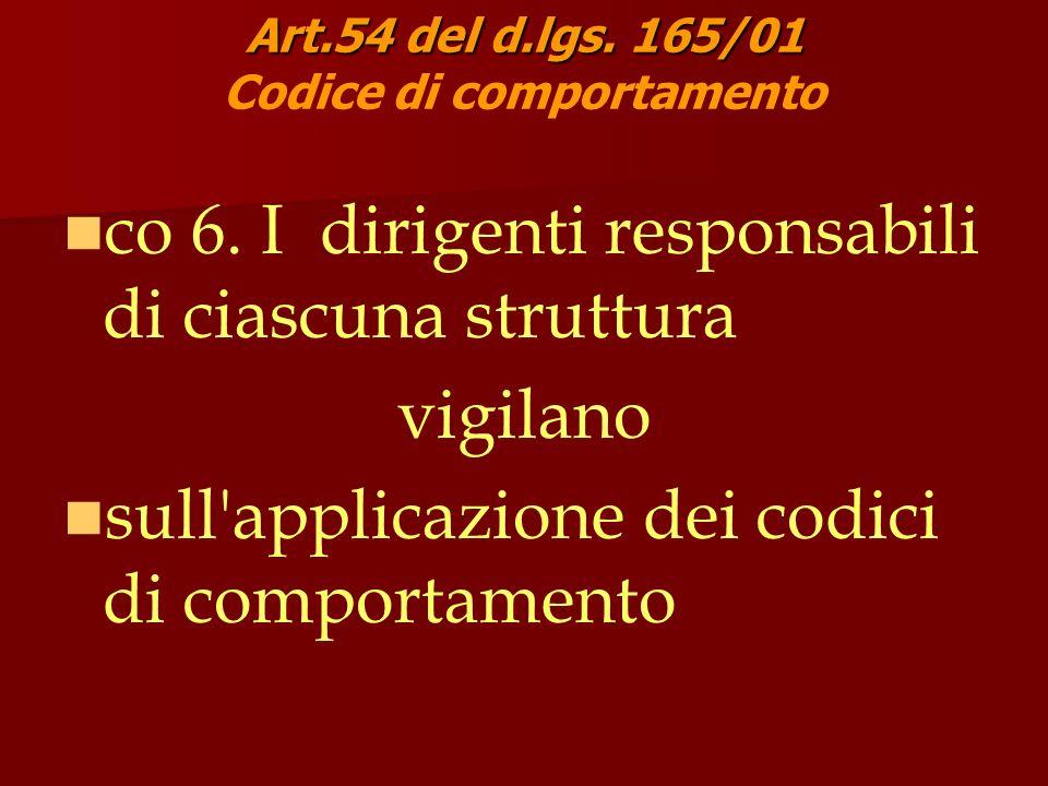 Art.54 del d.lgs. 165/01 Art.54 del d.lgs. 165/01 Codice di comportamento co 6.