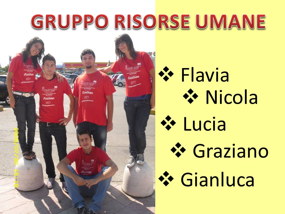Flavia Nicola Lucia Graziano Gianluca