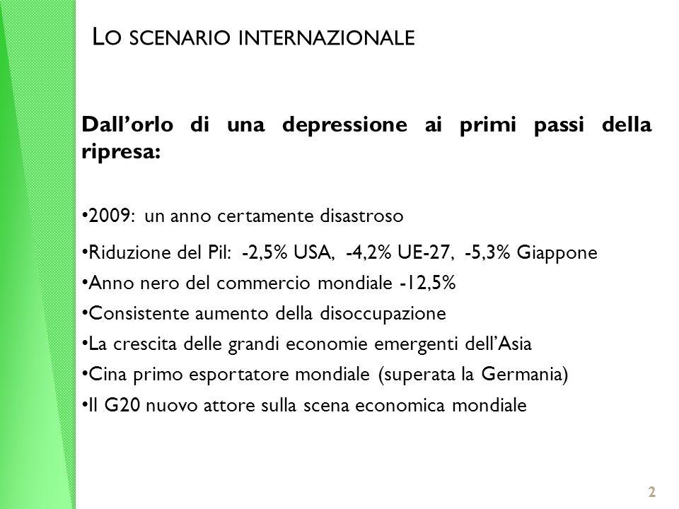 2 L O SCENARIO INTERNAZIONALE Dallorlo di una depressione ai primi passi della ripresa: 2009: un anno certamente disastroso Riduzione del Pil: -2,5% USA, -4,2% UE-27, -5,3% Giappone Anno nero del commercio mondiale -12,5% Consistente aumento della disoccupazione La crescita delle grandi economie emergenti dellAsia Cina primo esportatore mondiale (superata la Germania) Il G20 nuovo attore sulla scena economica mondiale