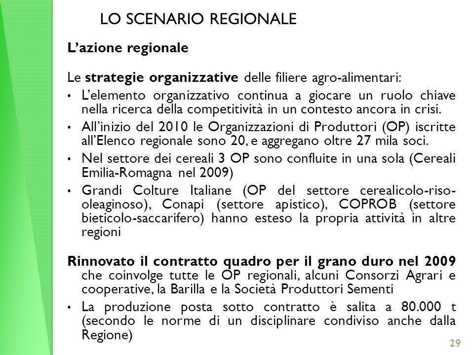 LO SCENARIO REGIONALE Lazione regionale Le strategie organizzative delle filiere agro-alimentari: Lelemento organizzativo continua a giocare un ruolo chiave nella ricerca della competitività in un contesto ancora in crisi.