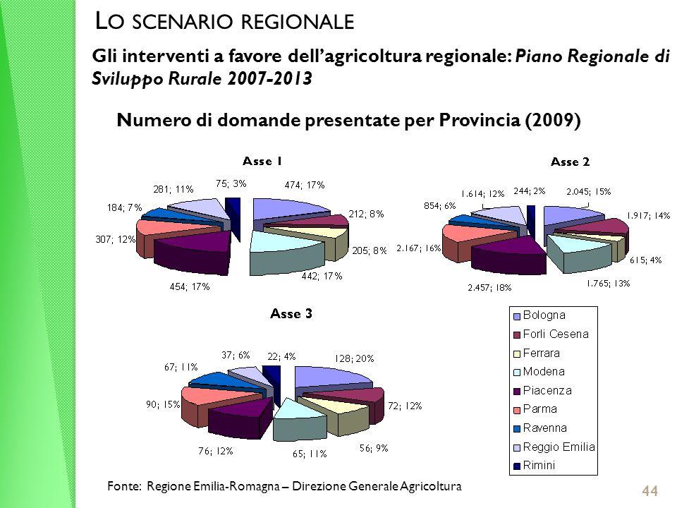 L O SCENARIO REGIONALE Gli interventi a favore dellagricoltura regionale: Piano Regionale di Sviluppo Rurale 2007-2013 Numero di domande presentate per Provincia (2009) Fonte: Regione Emilia-Romagna – Direzione Generale Agricoltura 44