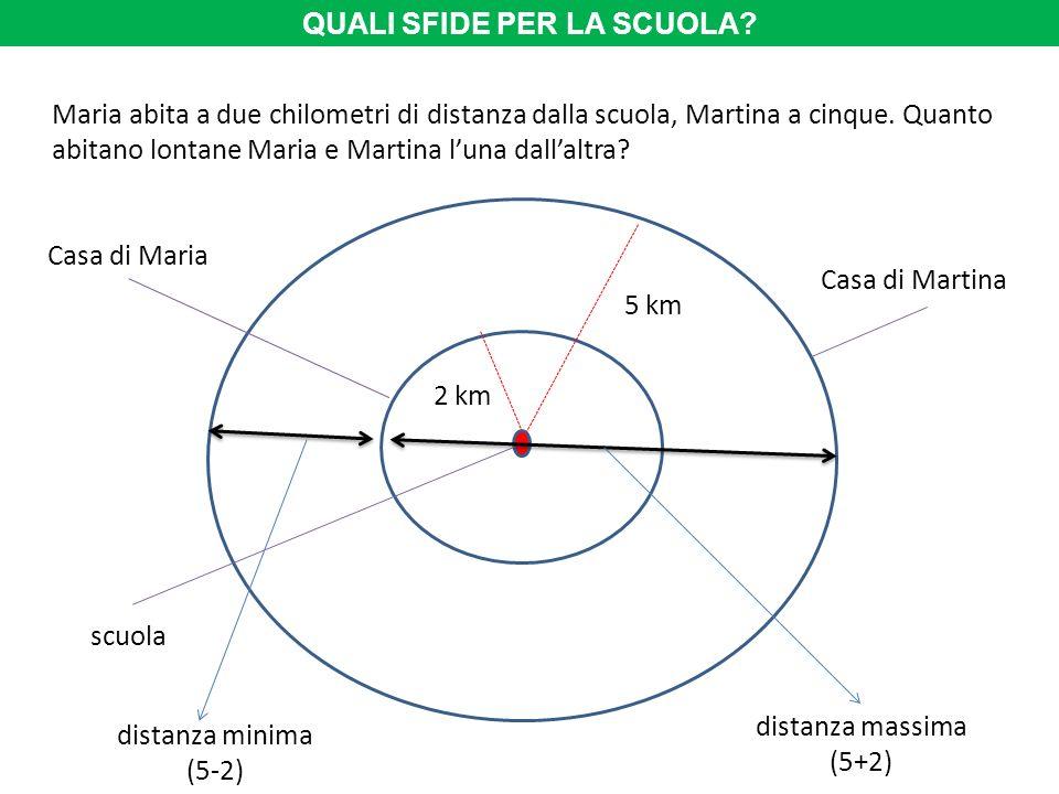 Maria abita a due chilometri di distanza dalla scuola, Martina a cinque.
