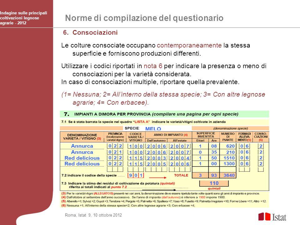 Norme di compilazione del questionario Indagine sulle principali coltivazioni legnose agrarie - 2012 Roma, Istat 9, 10 ottobre 2012 6. Consociazioni L