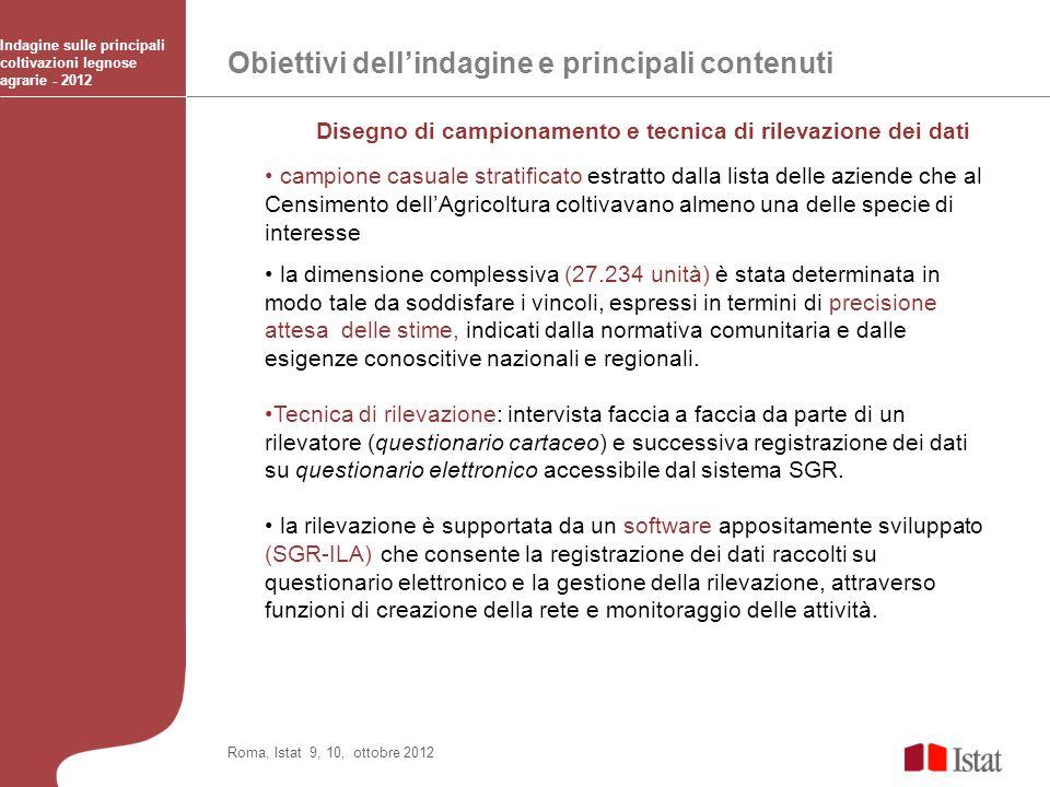 Obiettivi dellindagine e principali contenuti Indagine sulle principali coltivazioni legnose agrarie - 2012 Roma, Istat 9, 10, ottobre 2012 CAMPIONE RegioneNumero Aziende% Piemonte 5702,1% VDA 320,1% Lombardia 5041,9% Veneto 1.1424,2% FVG 1880,7% Liguria 2050,8% Emilia Romagna 1.7296,3% Toscana 1.3454,9% Umbria 4981,8% Marche 5702,1% Lazio 1.5465,7% Abruzzo 3271,2% Molise 1250,5% Campania 1.4255,2% Puglia 4.25115,6% Basilicata 1.2074,4% Calabria 3.88814,3% Sicilia 6.52624,0% Sardegna 8453,1% Bolzano 1660,6% Trento 1450,5% ITALIA 27.234100,0%