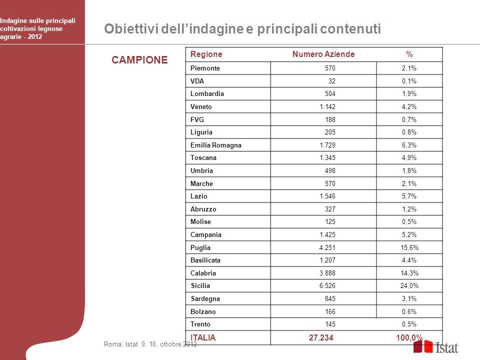 Obiettivi dellindagine e principali contenuti Indagine sulle principali coltivazioni legnose agrarie - 2012 Roma, Istat 9, 10, ottobre 2012 CAMPIONE R