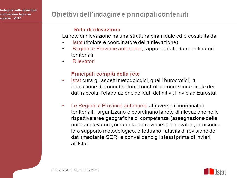 Obiettivi dellindagine e principali contenuti Indagine sulle principali coltivazioni legnose agrarie - 2012 Roma, Istat 9, 10, ottobre 2012 Rete di ri