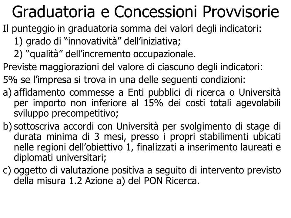 Graduatoria e Concessioni Provvisorie Il punteggio in graduatoria somma dei valori degli indicatori: 1) grado di innovatività delliniziativa; 2) qualità dellincremento occupazionale.