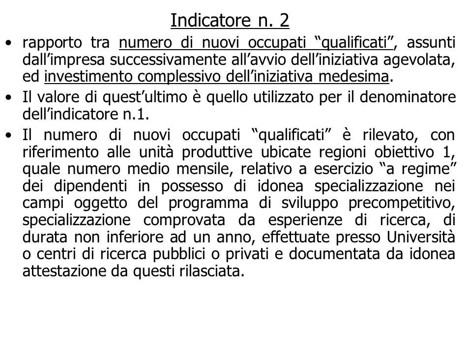 Indicatore n.