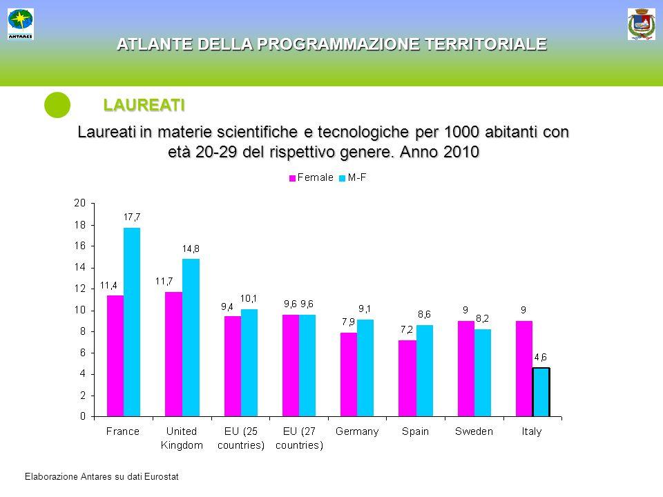 ATLANTE DELLA PROGRAMMAZIONE TERRITORIALE LAUREATI Elaborazione Antares su dati Eurostat Laureatiin materie scientifiche e tecnologiche per 1000 abita