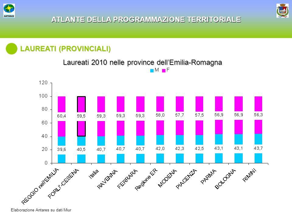 ATLANTE DELLA PROGRAMMAZIONE TERRITORIALE Laureati 2010 nelle province dellEmilia-Romagna LAUREATI (PROVINCIALI) LAUREATI (PROVINCIALI) Elaborazione A