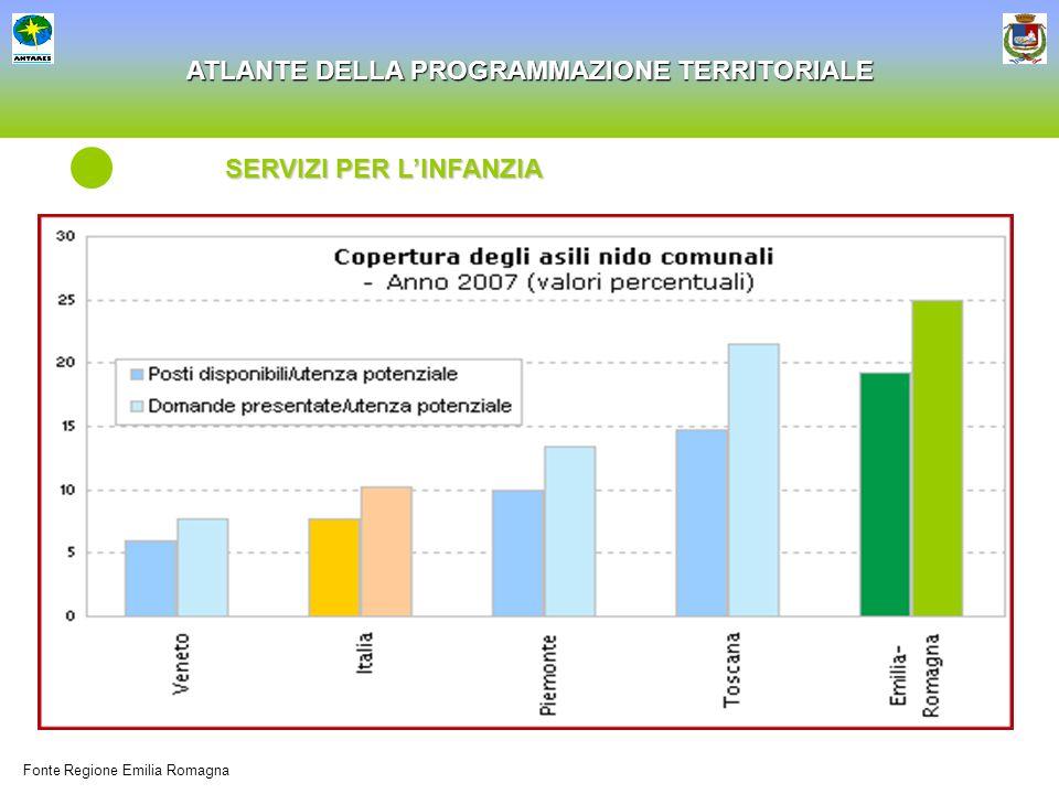 ATLANTE DELLA PROGRAMMAZIONE TERRITORIALE SERVIZI PER LINFANZIA Fonte Regione Emilia Romagna