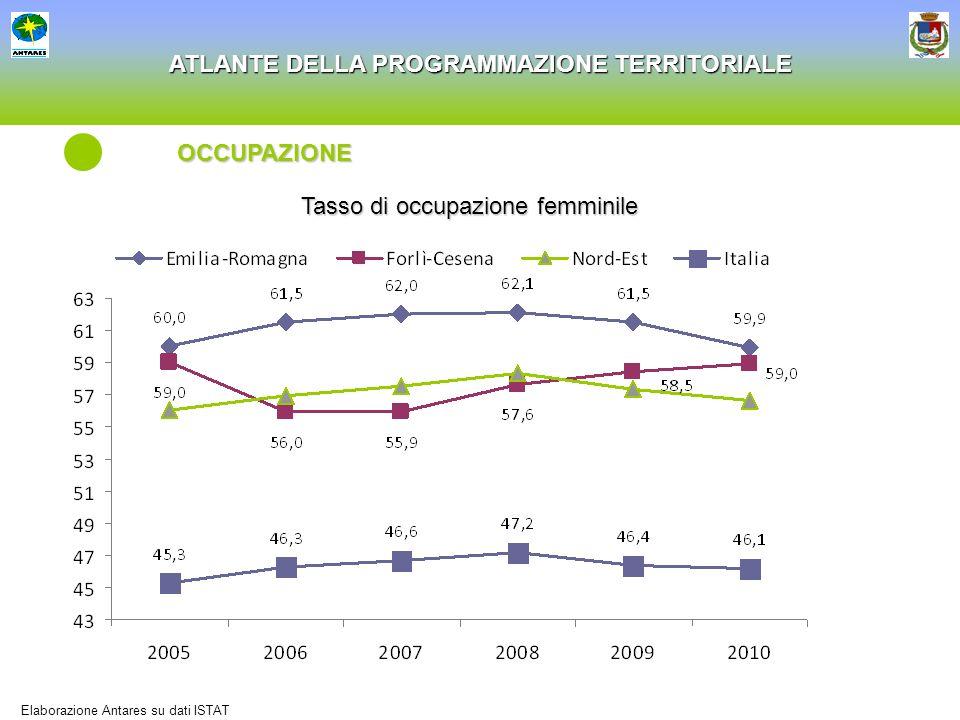 ATLANTE DELLA PROGRAMMAZIONE TERRITORIALE OCCUPAZIONE Tasso di occupazione femminile Elaborazione Antares su dati ISTAT