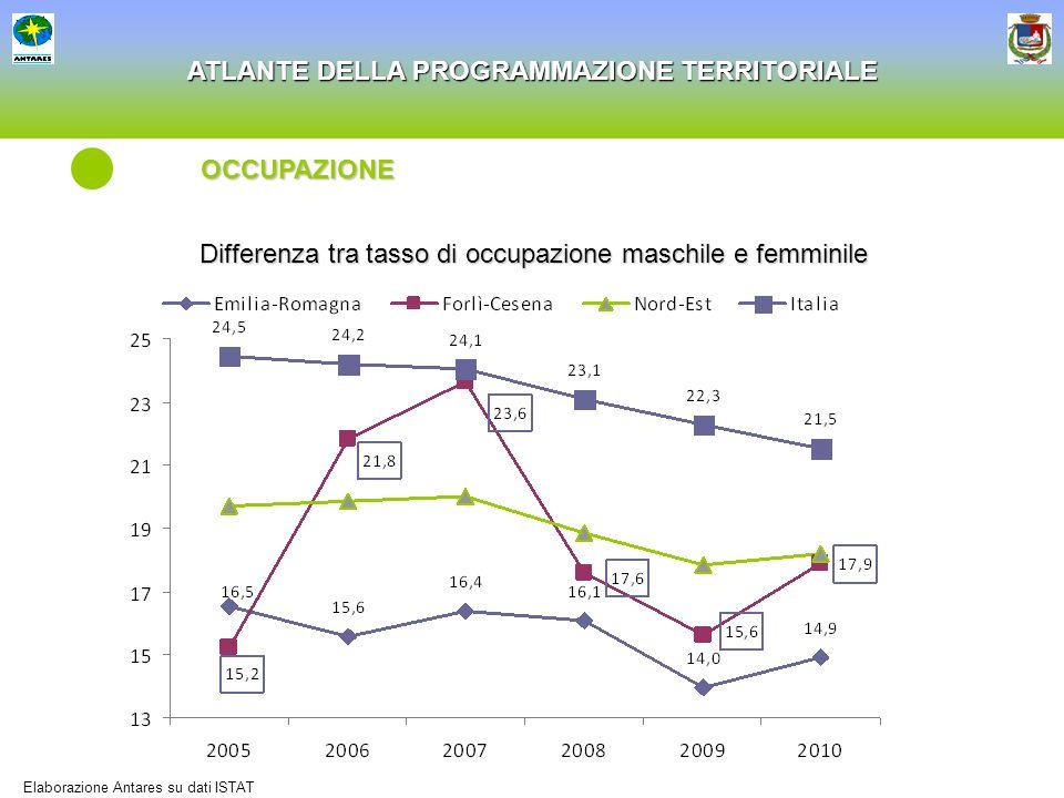 ATLANTE DELLA PROGRAMMAZIONE TERRITORIALE OCCUPAZIONE Differenza tra tasso di occupazione maschile e femminile Elaborazione Antares su dati ISTAT
