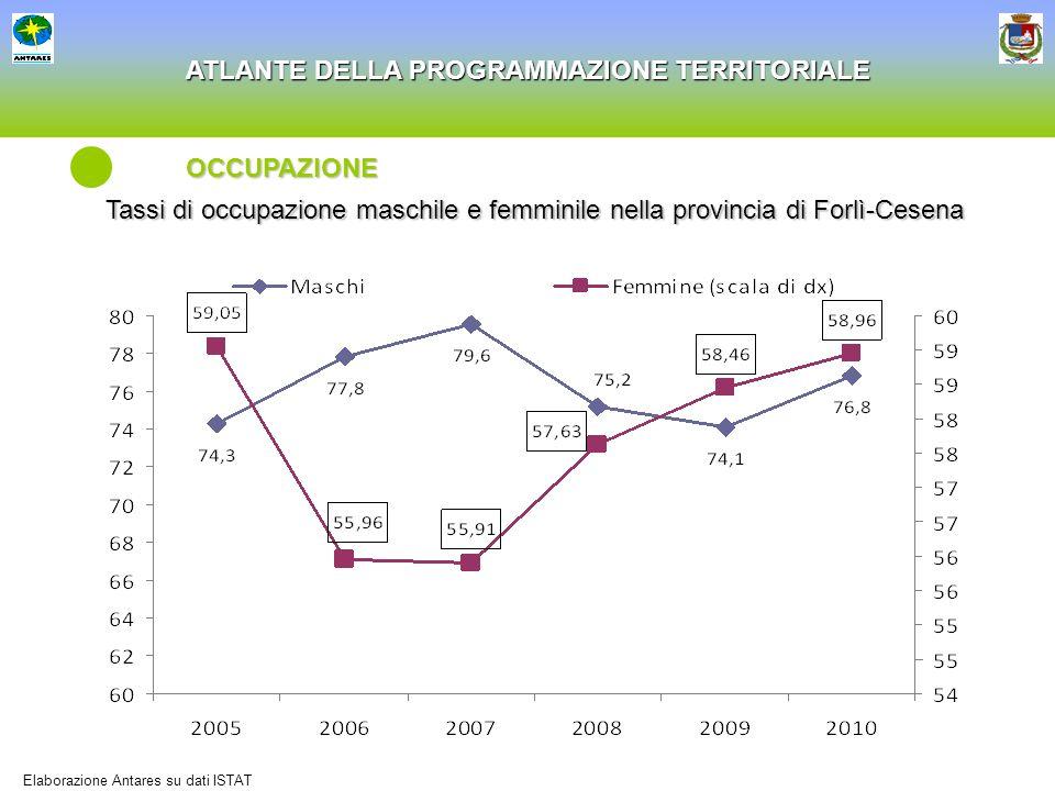 ATLANTE DELLA PROGRAMMAZIONE TERRITORIALE OCCUPAZIONE Tassi di occupazione maschile e femminile nella provincia di Forlì-Cesena Elaborazione Antares s