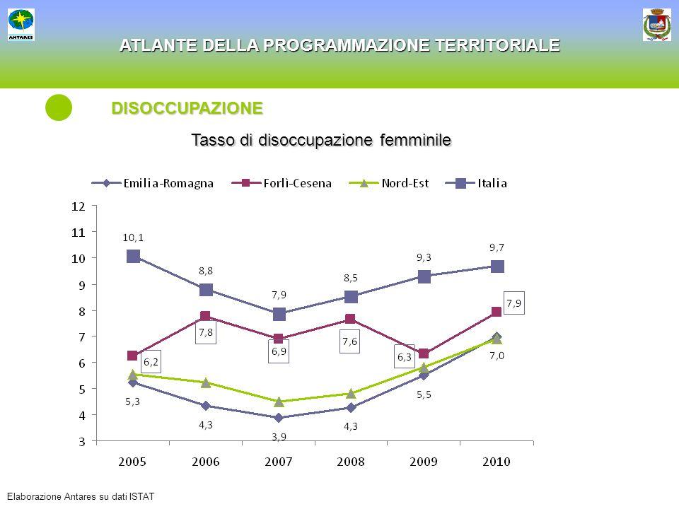 ATLANTE DELLA PROGRAMMAZIONE TERRITORIALE DISOCCUPAZIONE Tasso di disoccupazione femminile Elaborazione Antares su dati ISTAT