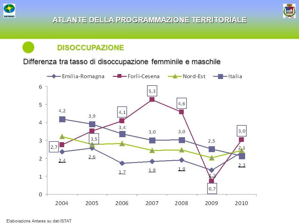 ATLANTE DELLA PROGRAMMAZIONE TERRITORIALE DISOCCUPAZIONE Differenza tra tasso di disoccupazione femminile e maschile Elaborazione Antares su dati ISTA