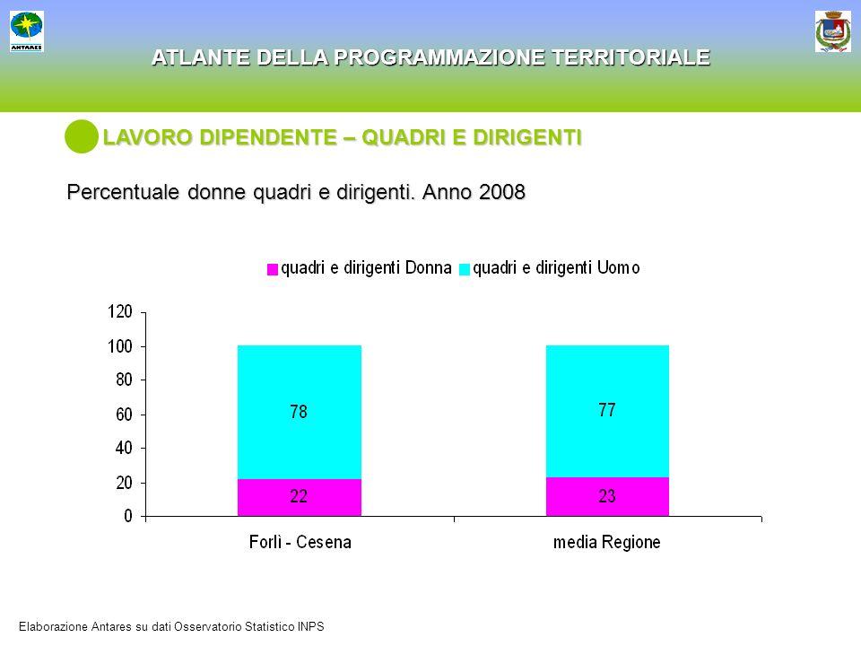 ATLANTE DELLA PROGRAMMAZIONE TERRITORIALE Percentuale donne quadri e dirigenti. Anno 2008 LAVORO DIPENDENTE – QUADRI E DIRIGENTI Elaborazione Antares