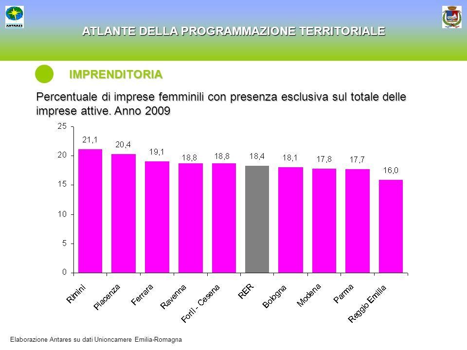 ATLANTE DELLA PROGRAMMAZIONE TERRITORIALE IMPRENDITORIA Elaborazione Antares su dati Unioncamere Emilia-Romagna Percentuale di imprese femminili con p