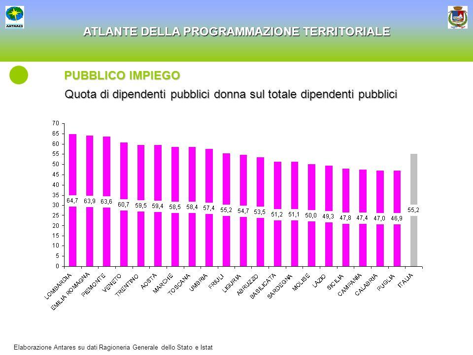 ATLANTE DELLA PROGRAMMAZIONE TERRITORIALE Quota di dipendenti pubblici donna sul totale dipendenti pubblici PUBBLICO IMPIEGO Elaborazione Antares su d