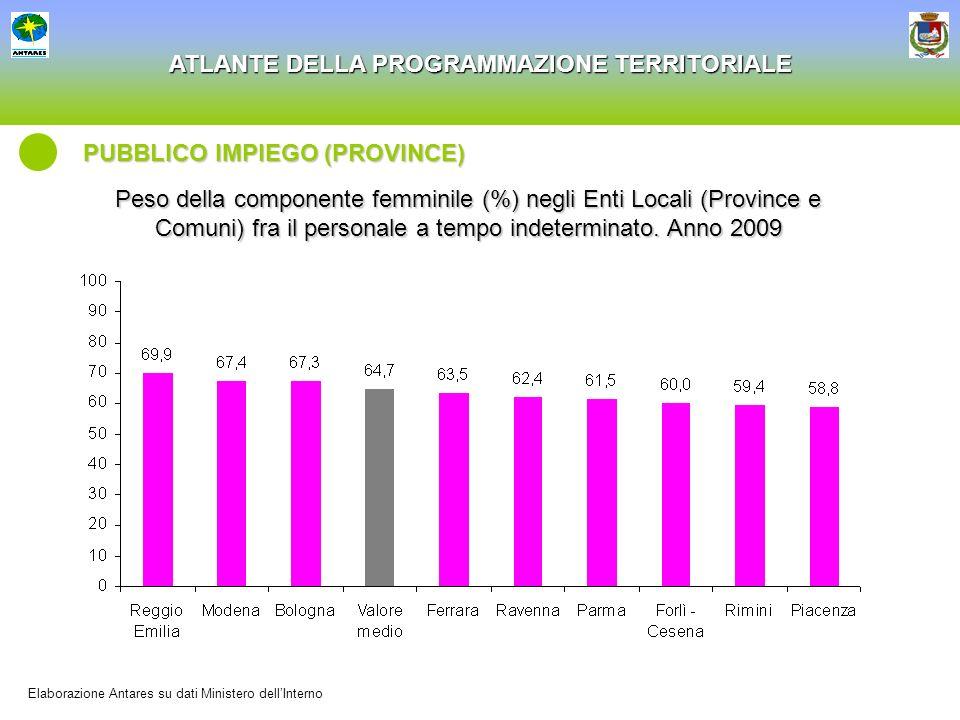 ATLANTE DELLA PROGRAMMAZIONE TERRITORIALE PUBBLICO IMPIEGO (PROVINCE) Peso della componente femminile (%) negli Enti Locali (Province e Comuni) fra il