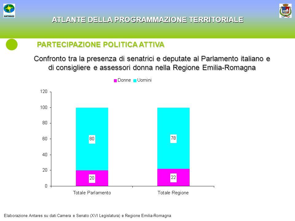 ATLANTE DELLA PROGRAMMAZIONE TERRITORIALE Confronto tra la presenza di senatrici e deputate al Parlamento italiano e di consigliere e assessori donna